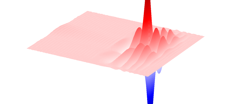 Electromagnetic field of a relativistic breather excited in a laser-plasma interaction simulation