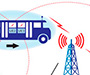 Dynamic multipoint wireless transmission
