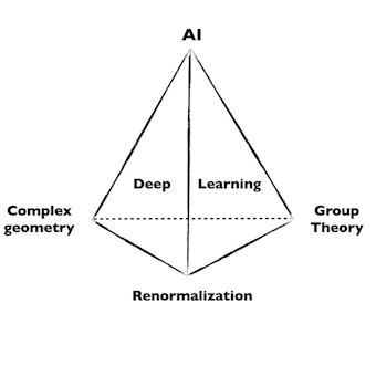 Figure Deep Learning