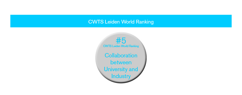 CWTS Leiden World Ranking.jpg