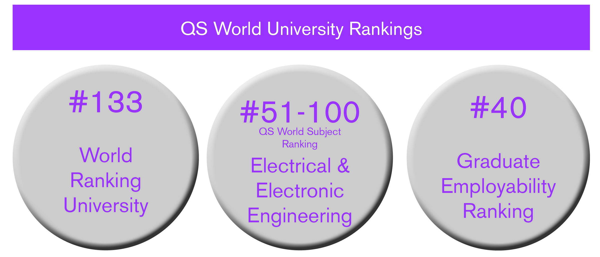 QS World Ranking.jpg