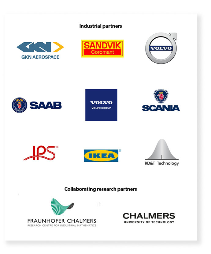 Logos from allindustrial and research partners