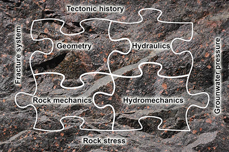 rock mechanics thesis Rock mechanics and rock engineering covers the experimental and theoretical aspects of rock mechanics, including laboratory and field testing, methods of computation and field observation of structural behavior the journal.