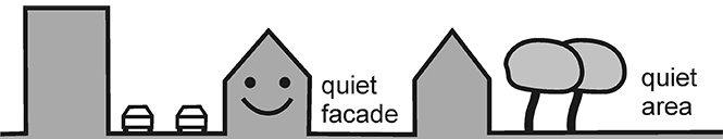 The positive effects of quiet facades and quiet urban areas