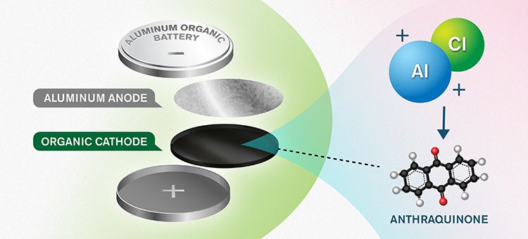 A new concept could make more environmentally friendly batteries possible