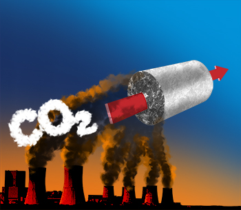 CO2 infångingsteknik