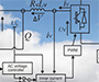 Control of HVDC systems
