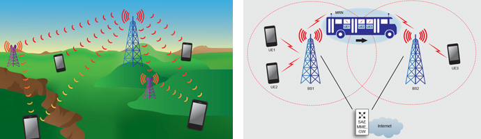 Wireless systems | Chalmers