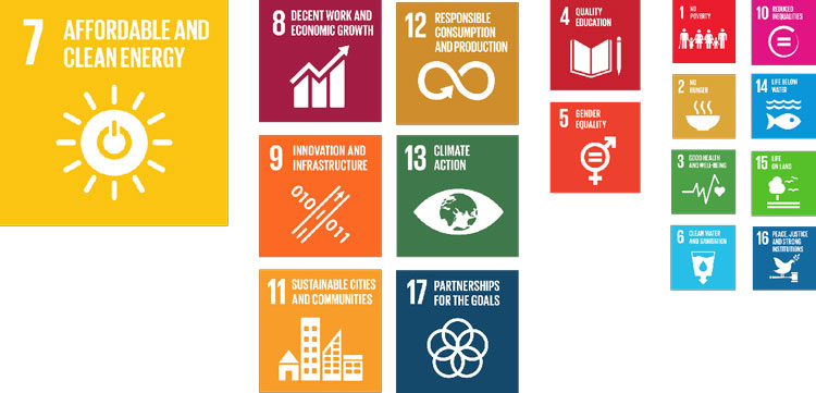 Challenges Connected To Un Sustainable Development Goals